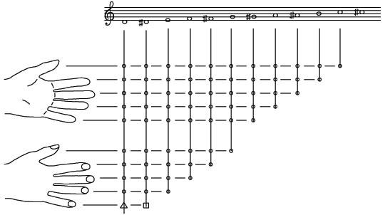 Diagram of finger placement